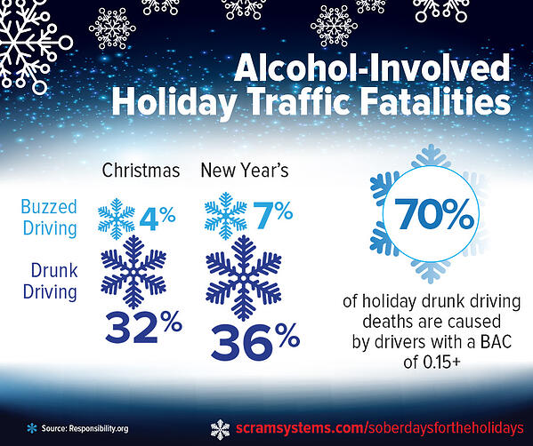 FB-alcohol-traffic-fatalities