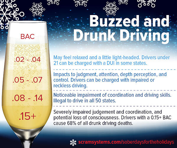 FB-buzzed-drunk-driving