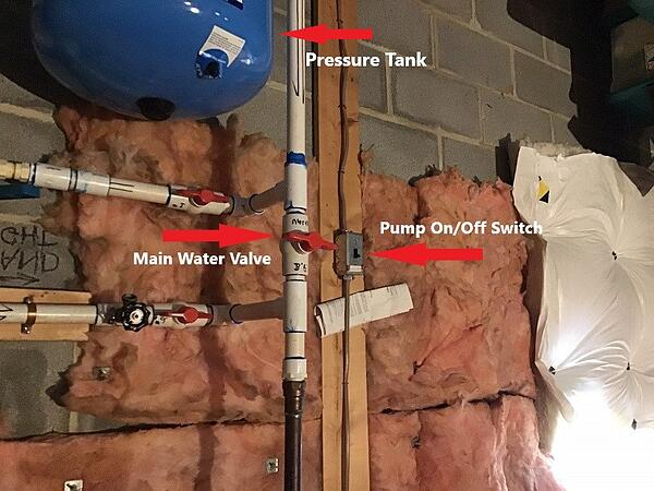 Valve Pump and Switch