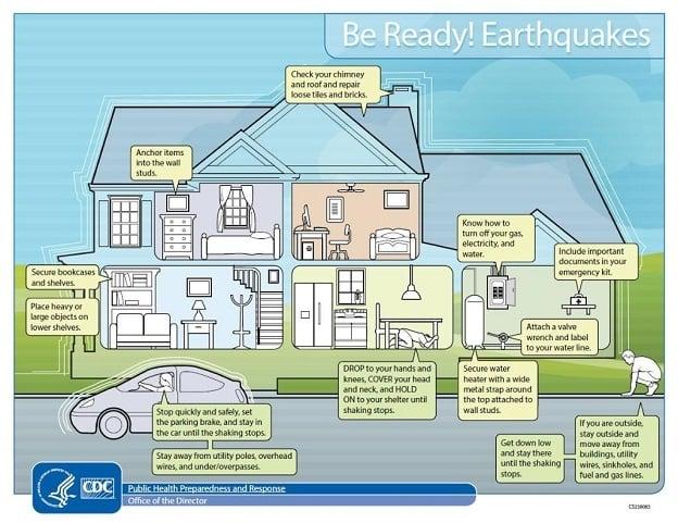 earthquakehome
